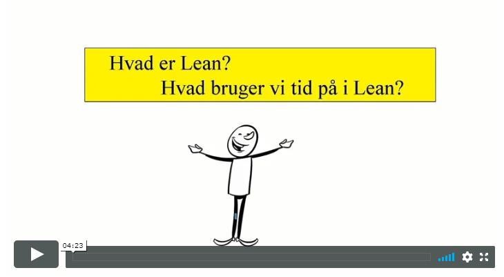 hvad lean er og hvad vi bruger tid på når vi arbejder med Lean